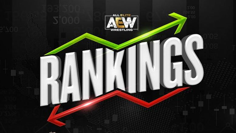aew rankings divisions dynamite full gear all elite wrestling